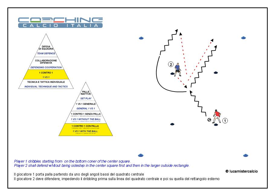 Coaching calcio Italia 1 contro 1 in diagonale%0DCoaching Calcio Italia esercizio 1 tecnica e tattica_150315_4 copia