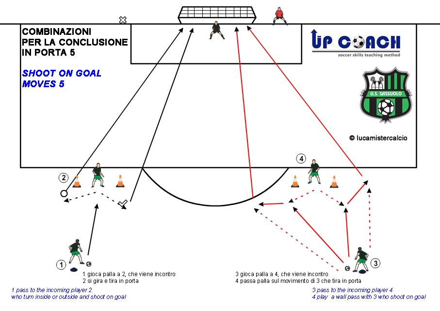 sassuolo seduta del mattino situazioni di gioco 5%0DCoaching Calcio Italia esercizio 1 tecnica e tattica_150326_5 copia