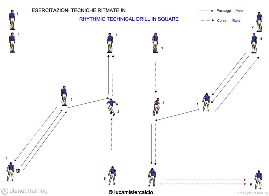 esercitazione ritmata in quadrato 4